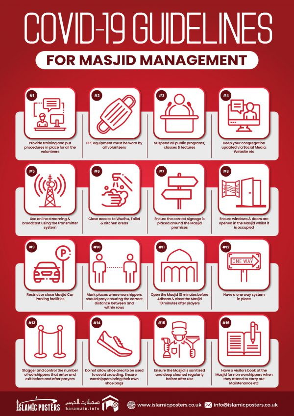 Covid-19-Guidelines-For-Masjid-Management-June-20.jpg