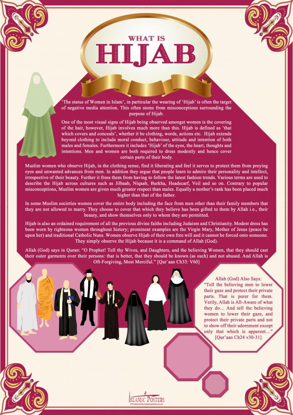 English-11-1-What-is-Hijaab-By-Islamic-Posters.jpg
