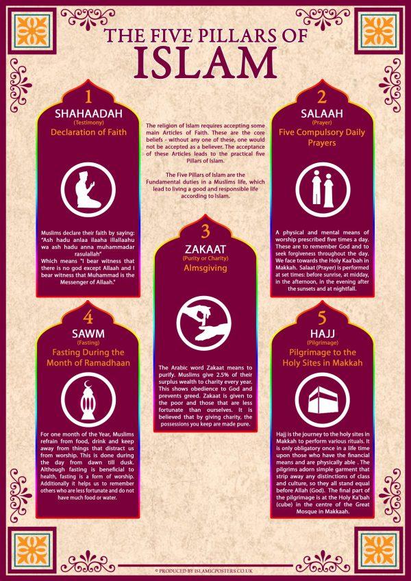 English-15-5-Pillars-Of-Islam.jpg