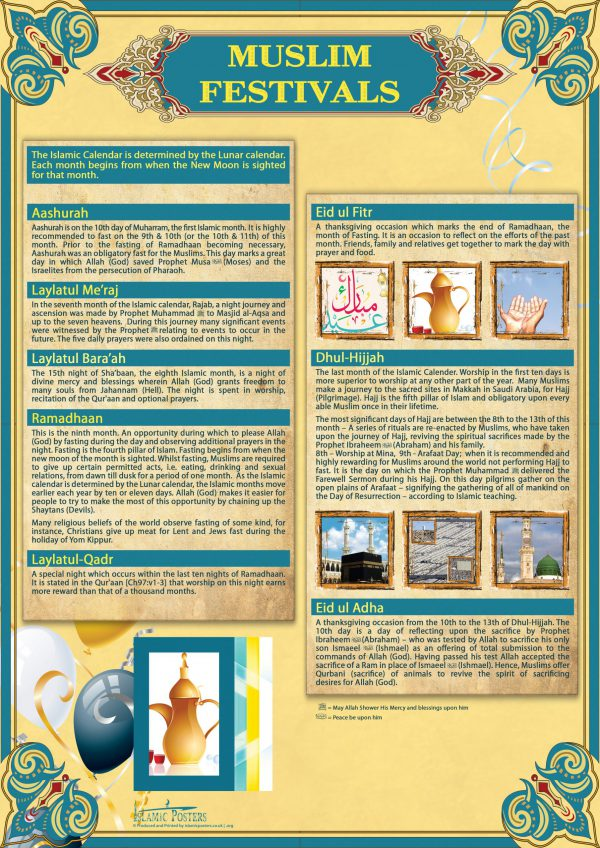 English 22 - Muslim Festivals By Islamic Poster