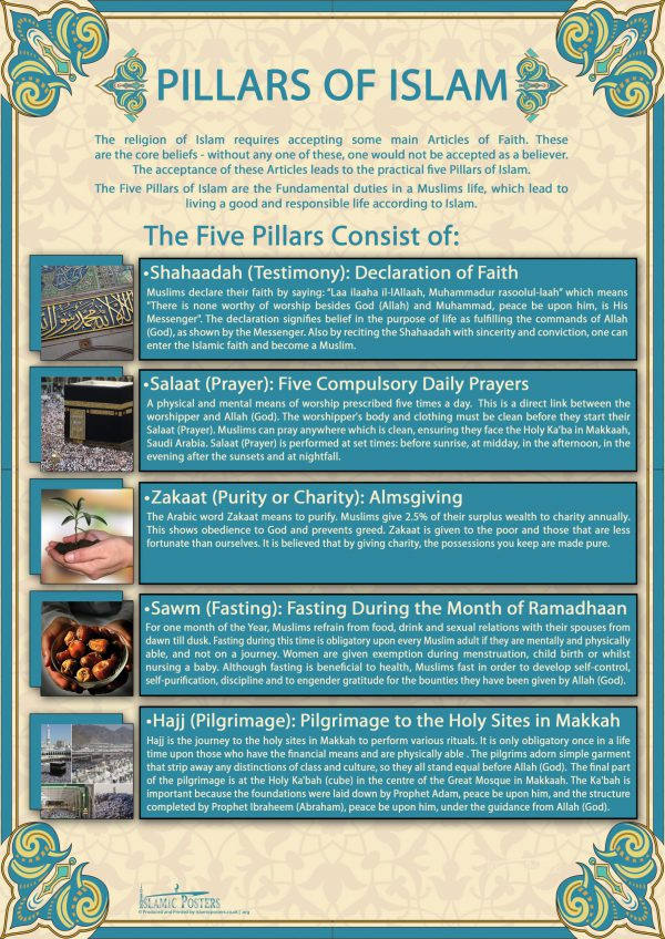 English 23 - Pillars Of Islam Poster By Islamic Posters