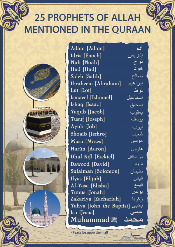 English 25 - Prophets in the Quran By Islamic Posters