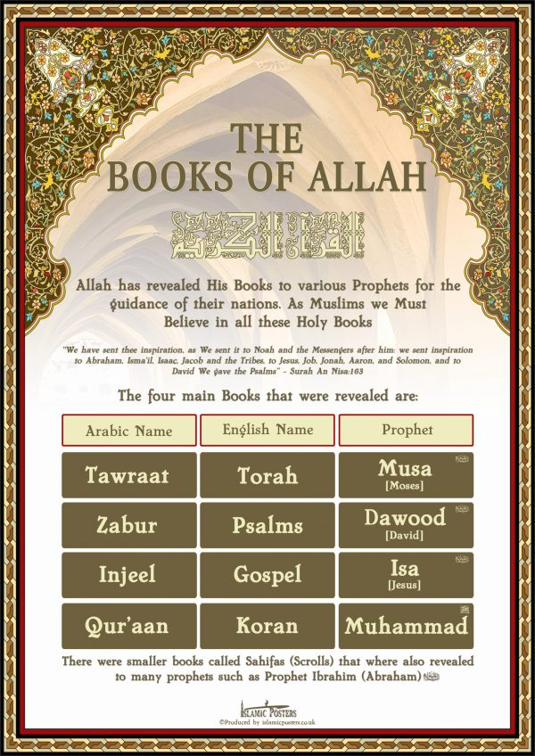 English 28 - The books of Allah