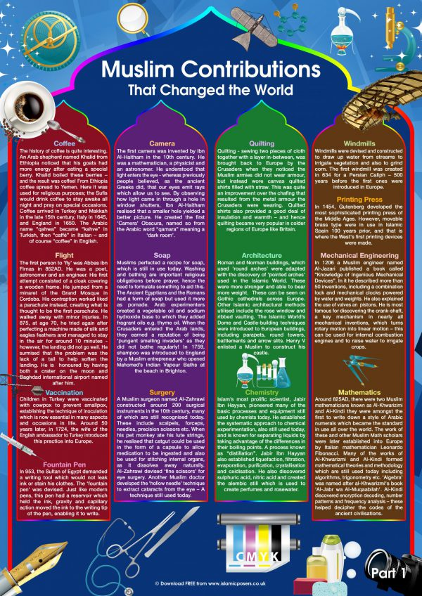 English 6 - 1 Part 1 - Muslim Contributions That Changed the World by Islamic Posters