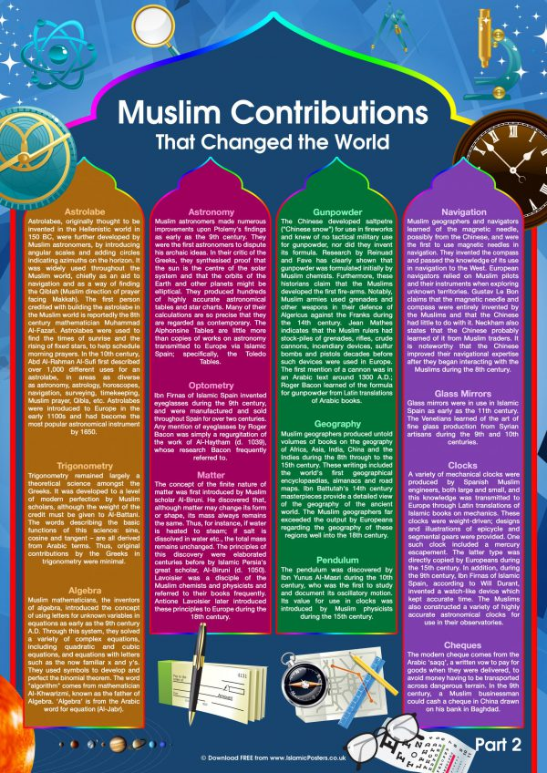 English 7 - 1 Part 2 - Muslim Contributions That Changed the World by Islamic Posters