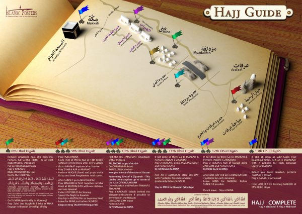 Hajj-2-1-Hajj-Guide-By-Islamic-Posters.jpg