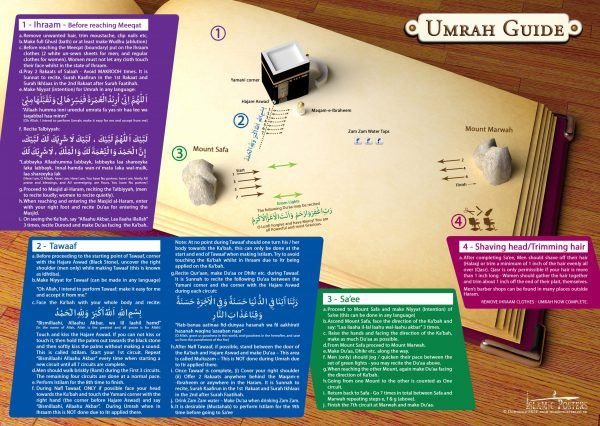 How-14-Z-Umrah-Guide-By-Islamic-Posters.jpg
