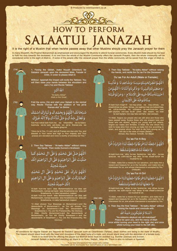 How 4 - Learn How To Perform Salaatul Janazah V2