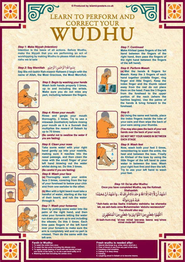 How 8 - Learn to Perform And Correct Your Whudu By Islamic Posters V2