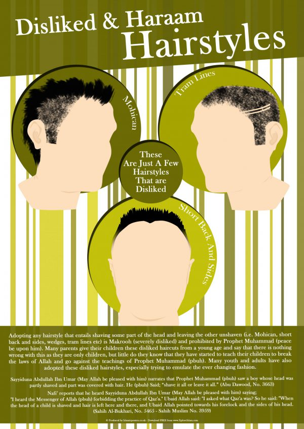 Islamic Education 12 - 02 Disliked and Haraam Hairstyles by Isamic Posters