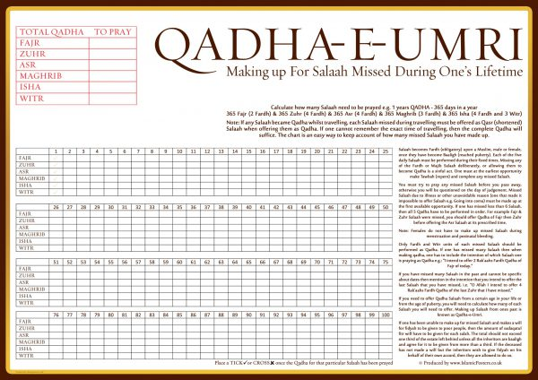 Islamic Education 52 - Qadha e Umri Chart by Islamic Posters