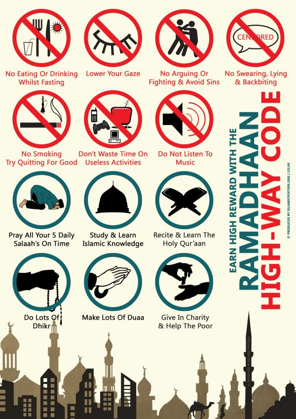 Islamic Education 56 - Ramadhaan highway Code - Dos And Donts