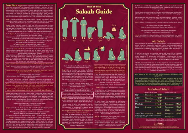 Islamic Education 57 - Step by Step Salaah Guide by islamic Posters v2