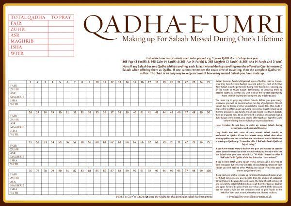 Masjid 16 - 01 Qadha e Umri Chart by Islamic Posters